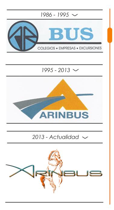 Arinbus